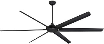 Westinghouse Lighting Widespan Industrial Ceiling Fan with Remote